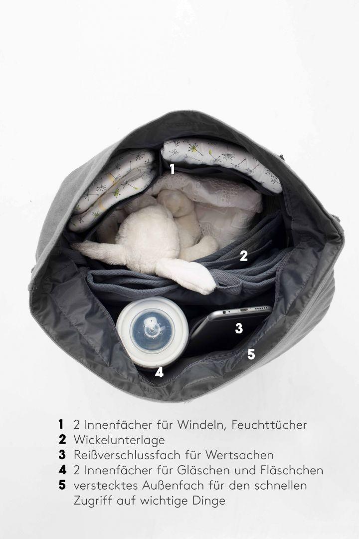 2 in 1 Wickeltasche und Rucksack Extra Romance